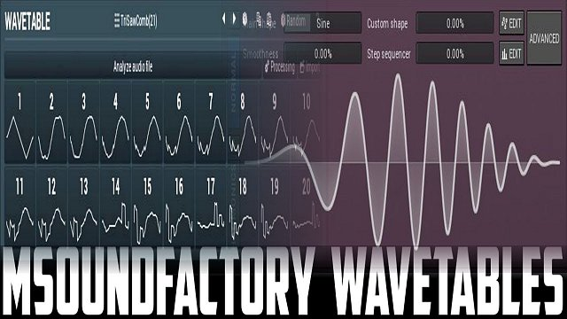 Wavetables